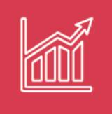 Graph representating increase in competitiveness