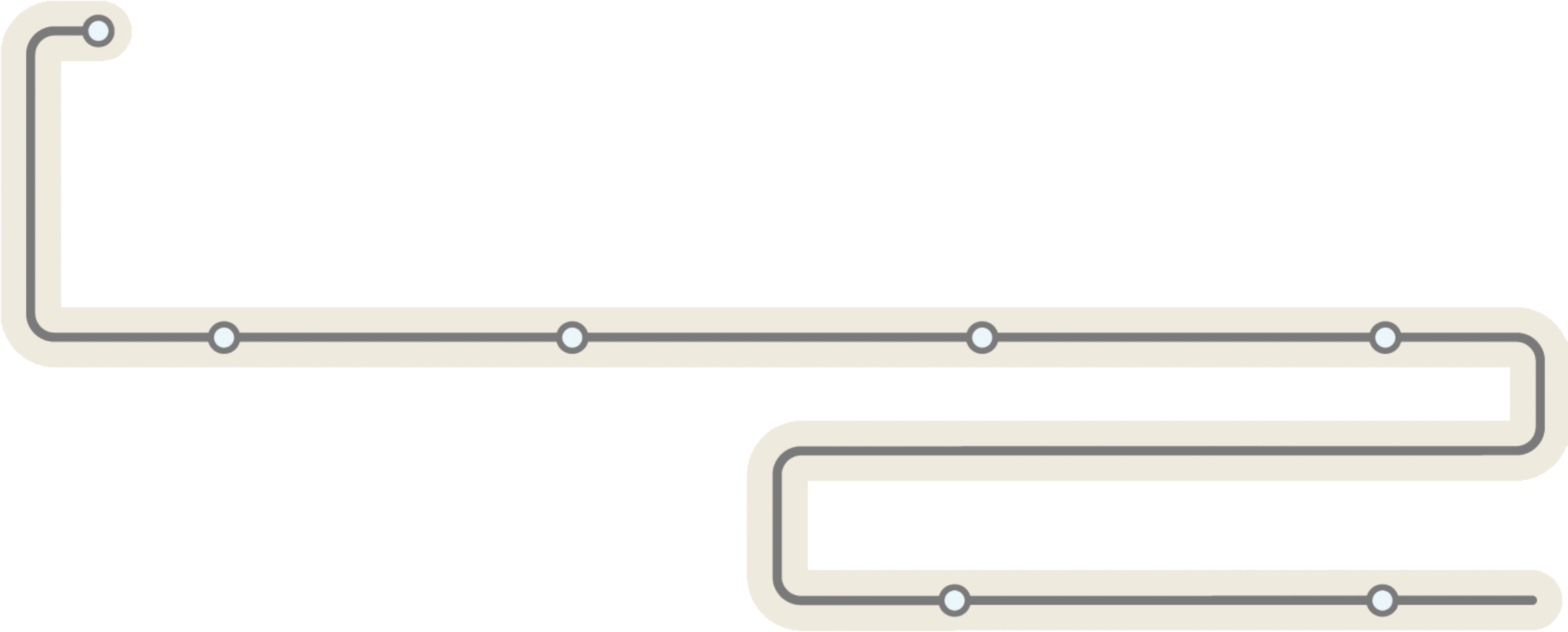 Line showing the process of language learning experience